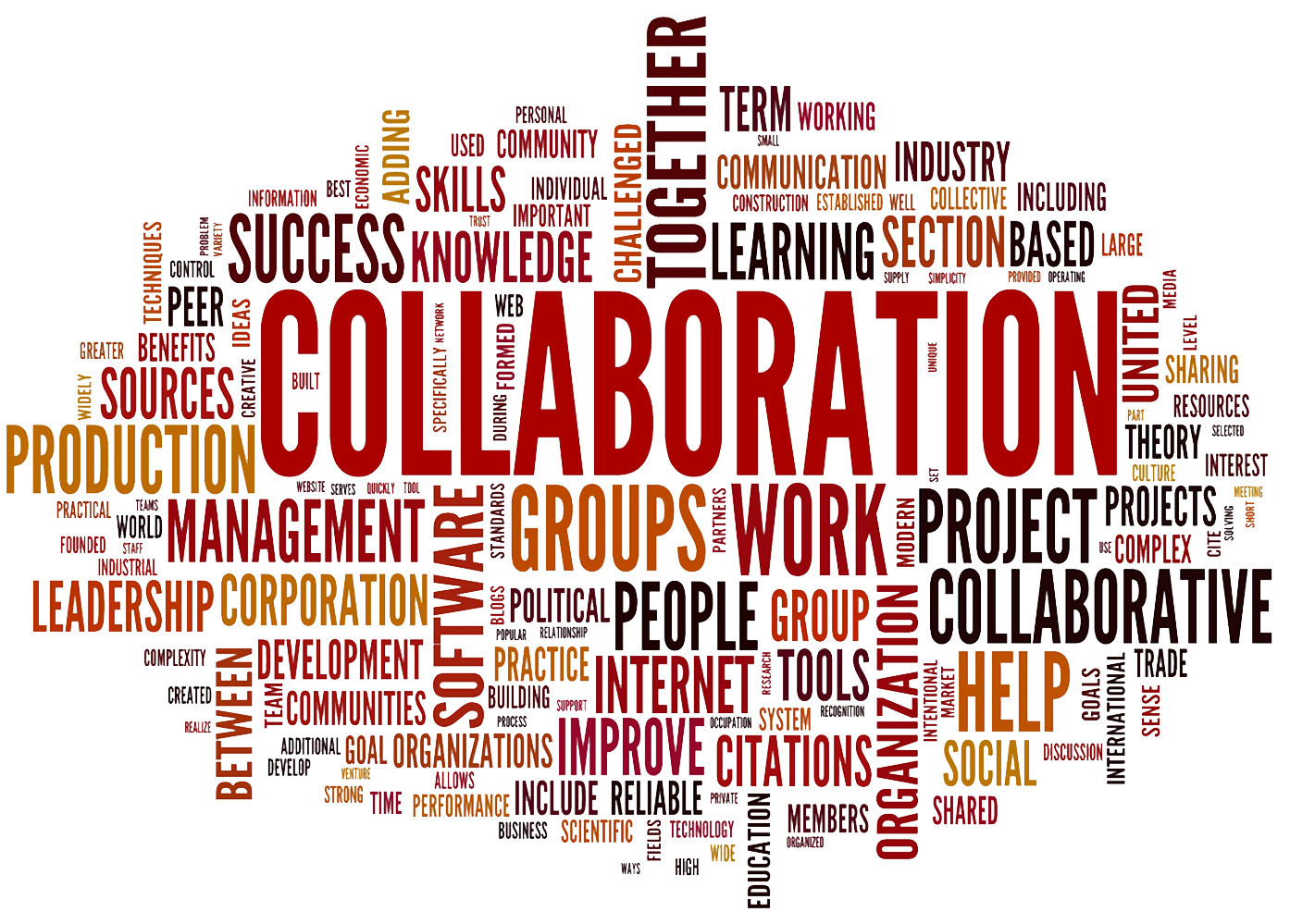 Collaboration Word Cloud image